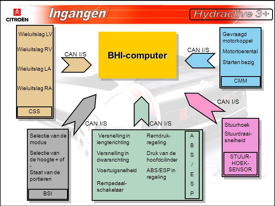 BHI-computerBHI-computer Wieluitslag LV Wieluitslag RV Wieluitslag LA Wieluitslag RA CSS Selectie van de modus Selectie van de hoogte + of - Staat van