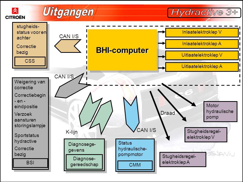 BHI-computerBHI-computer stugheids- status voor en achter Correctie bezig CSS Status hydraulische- pompmotor CMM Motor hydraulische pomp Stugheidsrege