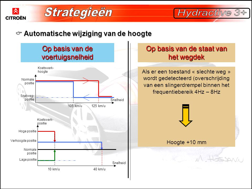  Automatische wijziging van de hoogte Op basis van de voertuigsnelheid Op basis van de staat van het wegdek Als er een toestand « slechte weg » wordt