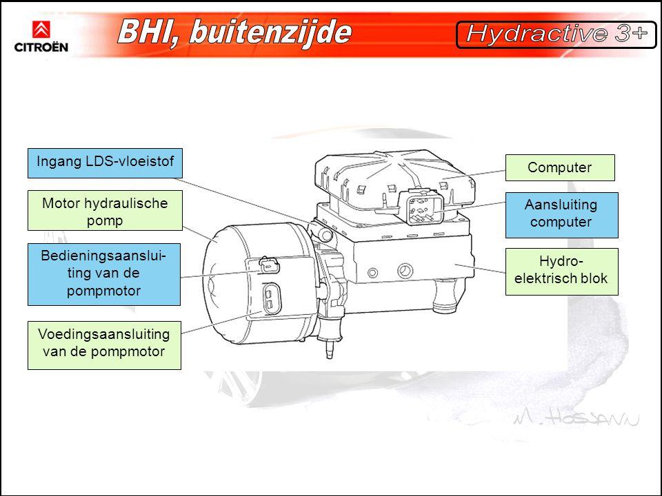 Computer Aansluiting computer Hydro- elektrisch blok Ingang LDS-vloeistof Motor hydraulische pomp Voedingsaansluiting van de pompmotor Bedieningsaanslui- ting van de pompmotor