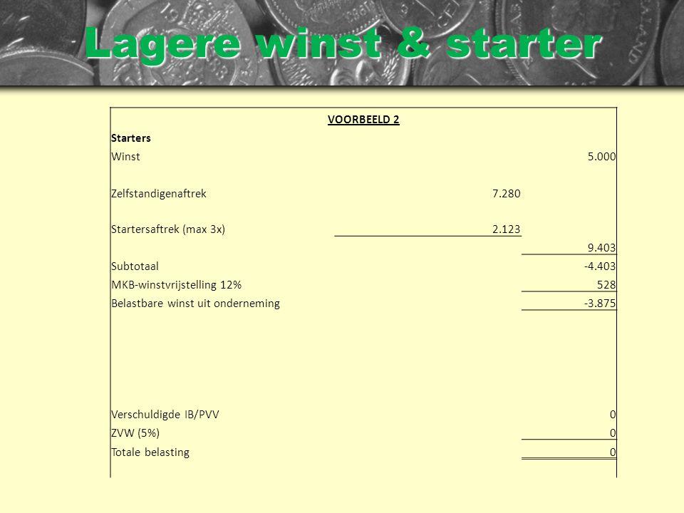 Lagere winst & starter VOORBEELD 2 Starters Winst5.000 Zelfstandigenaftrek7.280 Startersaftrek (max 3x)2.123 9.403 Subtotaal-4.403 MKB-winstvrijstelling 12%528 Belastbare winst uit onderneming-3.875 Verschuldigde IB/PVV0 ZVW (5%)0 Totale belasting0