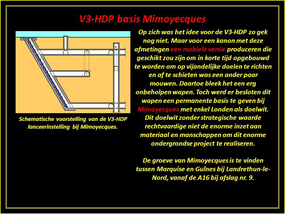 V3-HDP basis Mimoyecques Op zich was het idee voor de V3-HDP zo gek nog niet.