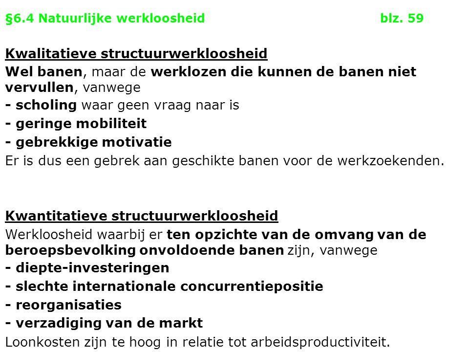 §5.3 Oorzaken van werkloosheidblz.