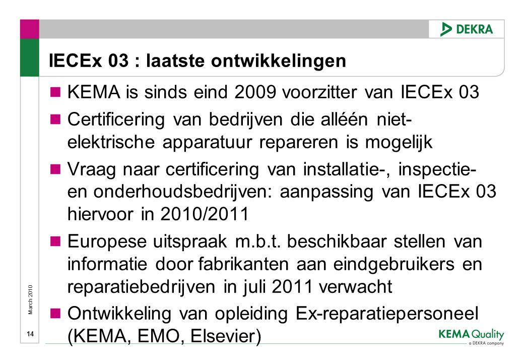 March 2010 14 IECEx 03 : laatste ontwikkelingen  KEMA is sinds eind 2009 voorzitter van IECEx 03  Certificering van bedrijven die alléén niet- elektrische apparatuur repareren is mogelijk  Vraag naar certificering van installatie-, inspectie- en onderhoudsbedrijven: aanpassing van IECEx 03 hiervoor in 2010/2011  Europese uitspraak m.b.t.