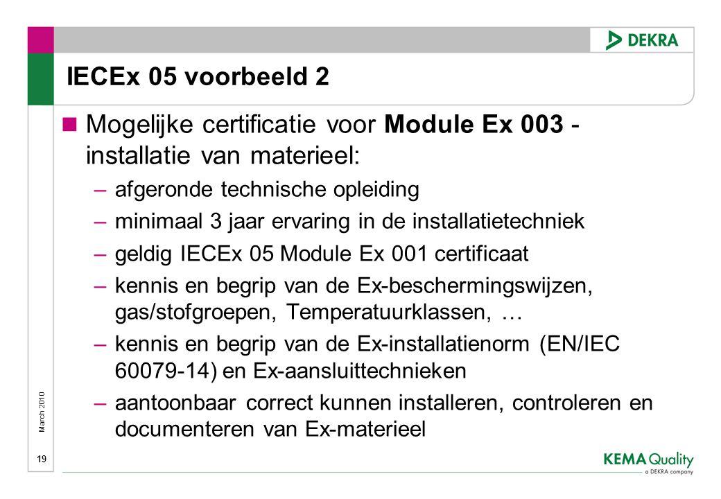 March 2010 19 IECEx 05 voorbeeld 2  Mogelijke certificatie voor Module Ex 003 - installatie van materieel: –afgeronde technische opleiding –minimaal 3 jaar ervaring in de installatietechniek –geldig IECEx 05 Module Ex 001 certificaat –kennis en begrip van de Ex-beschermingswijzen, gas/stofgroepen, Temperatuurklassen, … –kennis en begrip van de Ex-installatienorm (EN/IEC 60079-14) en Ex-aansluittechnieken –aantoonbaar correct kunnen installeren, controleren en documenteren van Ex-materieel