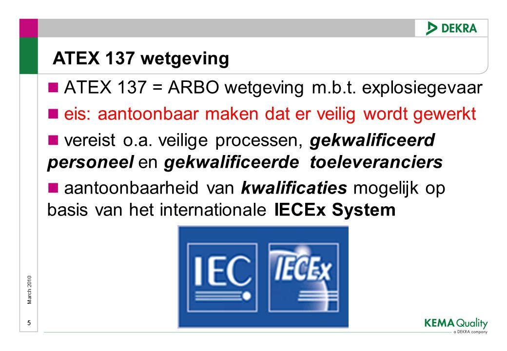 March 2010 5  ATEX 137 = ARBO wetgeving m.b.t.