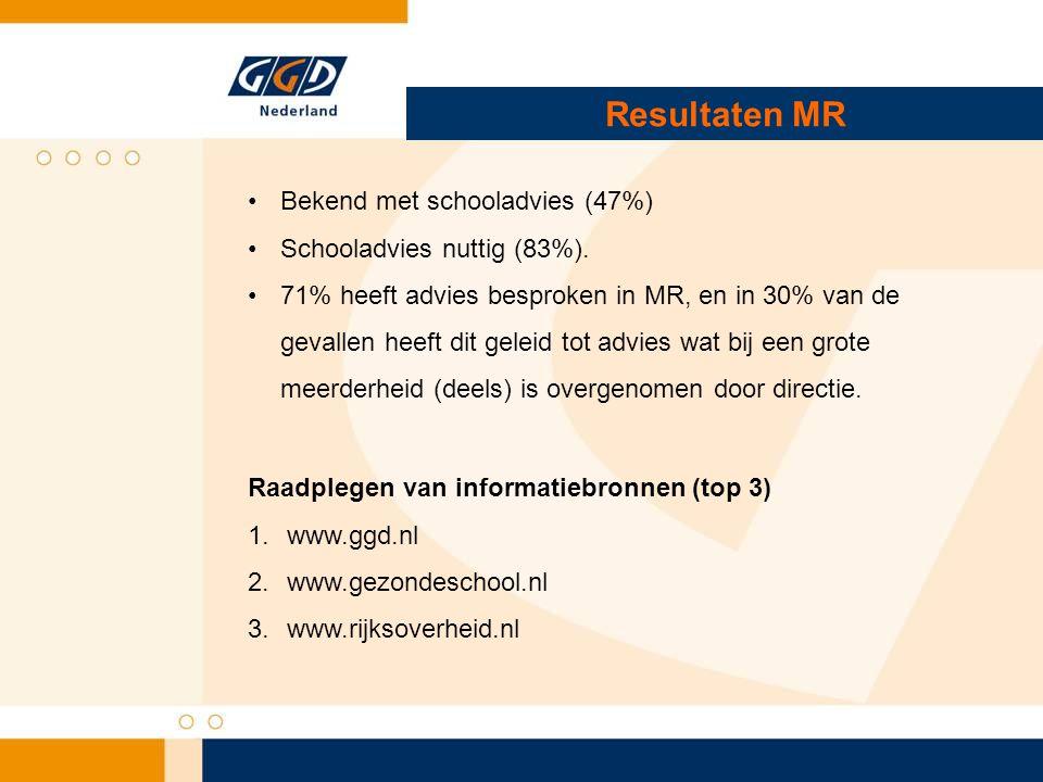 Resultaten MR •Bekend met schooladvies (47%) •Schooladvies nuttig (83%).