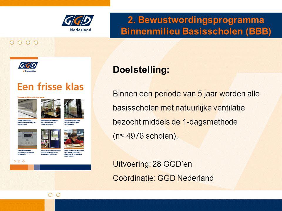 Merel Linthorst Projectmedewerker Zorg &Veiligheid GGD Nederland, Utrecht