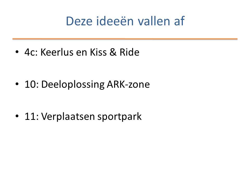 Deze ideeën vallen af • 4c: Keerlus en Kiss & Ride • 10: Deeloplossing ARK-zone • 11: Verplaatsen sportpark