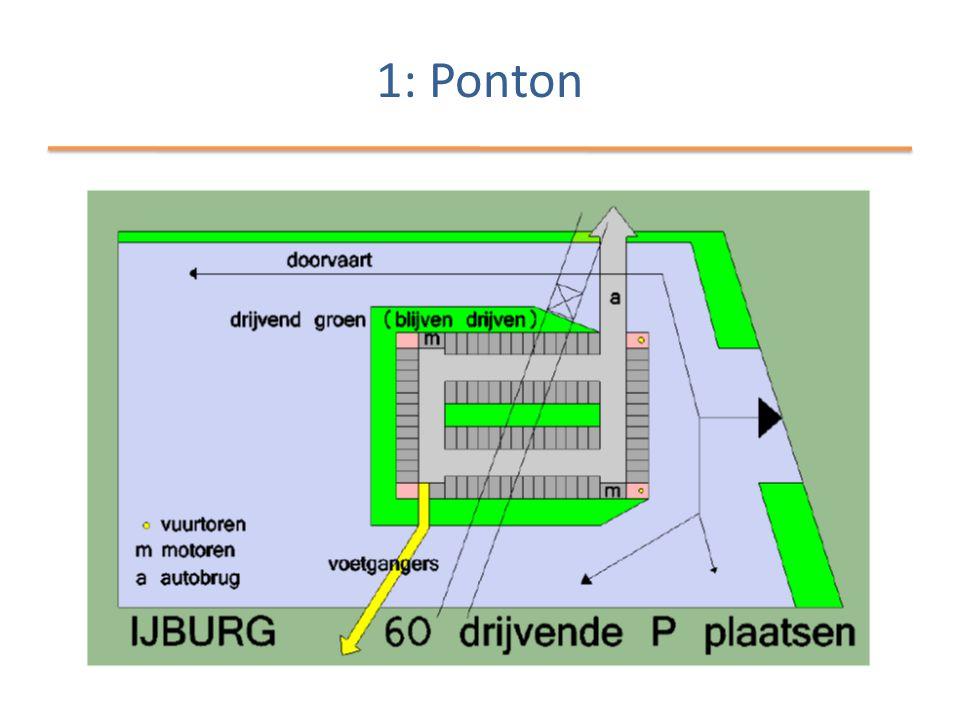 1: Ponton