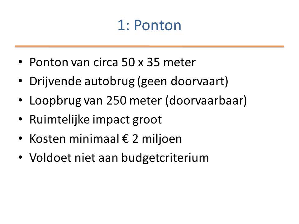 • Ponton van circa 50 x 35 meter • Drijvende autobrug (geen doorvaart) • Loopbrug van 250 meter (doorvaarbaar) • Ruimtelijke impact groot • Kosten minimaal € 2 miljoen • Voldoet niet aan budgetcriterium