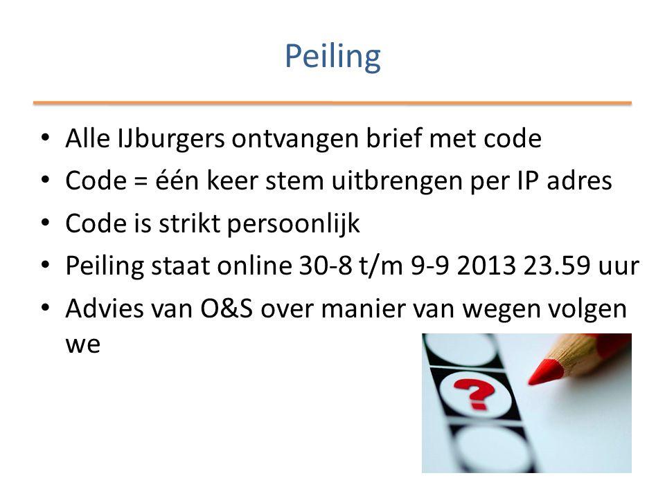 Peiling • Alle IJburgers ontvangen brief met code • Code = één keer stem uitbrengen per IP adres • Code is strikt persoonlijk • Peiling staat online 30-8 t/m 9-9 2013 23.59 uur • Advies van O&S over manier van wegen volgen we