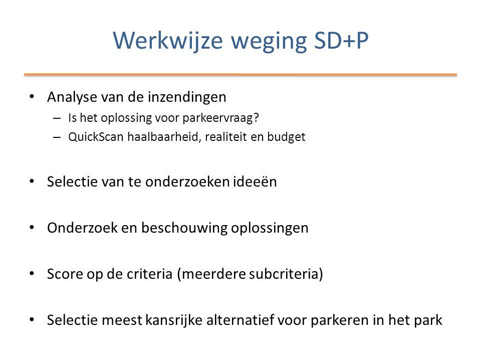 Werkwijze weging SD+P • Analyse van de inzendingen – Is het oplossing voor parkeervraag.