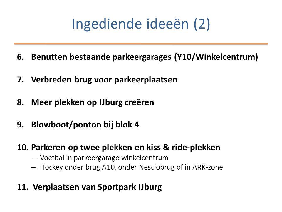 Ingediende ideeën (2) 6.Benutten bestaande parkeergarages (Y10/Winkelcentrum) 7.Verbreden brug voor parkeerplaatsen 8.Meer plekken op IJburg creëren 9.Blowboot/ponton bij blok 4 10.Parkeren op twee plekken en kiss & ride-plekken – Voetbal in parkeergarage winkelcentrum – Hockey onder brug A10, onder Nesciobrug of in ARK-zone 11.Verplaatsen van Sportpark IJburg