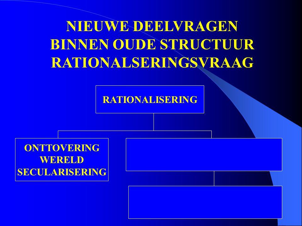 NIEUWE DEELVRAGEN BINNEN OUDE STRUCTUUR RATIONALSERINGSVRAAG RATIONALISERING ONTTOVERING WERELD SECULARISERING