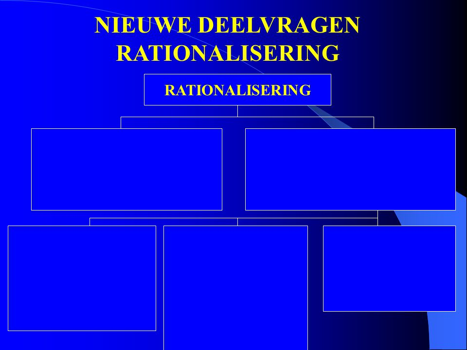 NIEUWE DEELVRAGEN RATIONALISERING RATIONALISERING