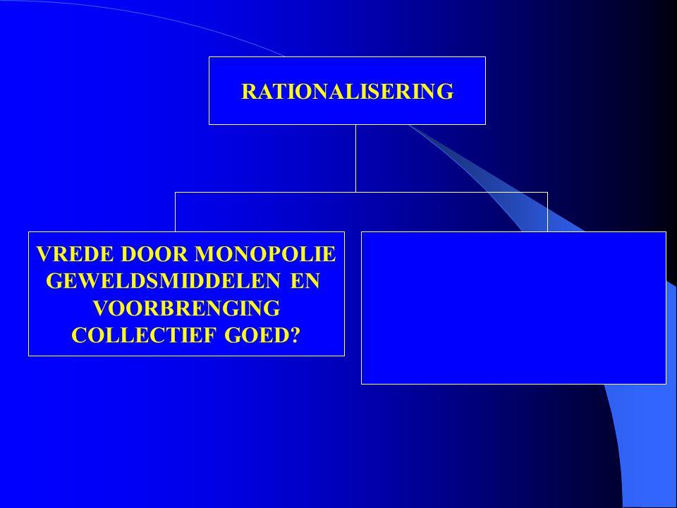RATIONALISERING VREDE DOOR MONOPOLIE GEWELDSMIDDELEN EN VOORBRENGING COLLECTIEF GOED