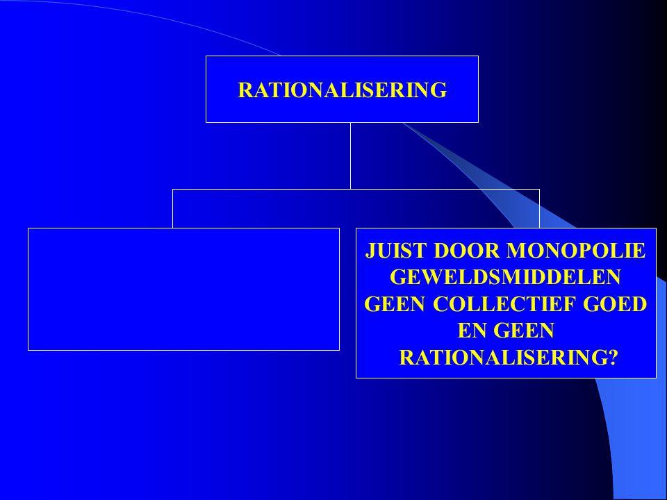 RATIONALISERING JUIST DOOR MONOPOLIE GEWELDSMIDDELEN GEEN COLLECTIEF GOED EN GEEN RATIONALISERING