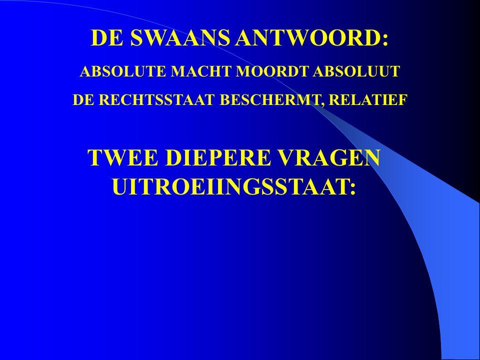 DE SWAANS ANTWOORD: ABSOLUTE MACHT MOORDT ABSOLUUT DE RECHTSSTAAT BESCHERMT, RELATIEF TWEE DIEPERE VRAGEN UITROEIINGSSTAAT:
