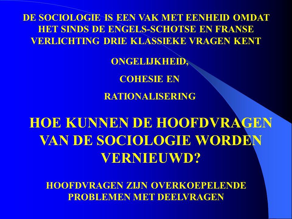 Uitgeschreven tekst: w.ultee@ maw.kun.nl Dias nogmaals te bekijken op: www.socsci.kun.nl/maw/sociologie/ultee onder presentaties