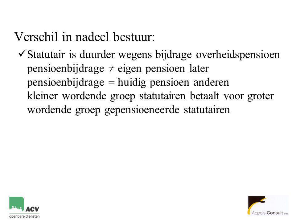 Verschil in nadeel bestuur:  Statutair is duurder wegens bijdrage overheidspensioen pensioenbijdrage  eigen pensioen later pensioenbijdrage  huidig