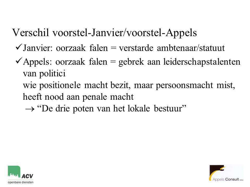 Verschil voorstel-Janvier/voorstel-Appels  Janvier: oorzaak falen = verstarde ambtenaar/statuut  Appels: oorzaak falen = gebrek aan leiderschapstale