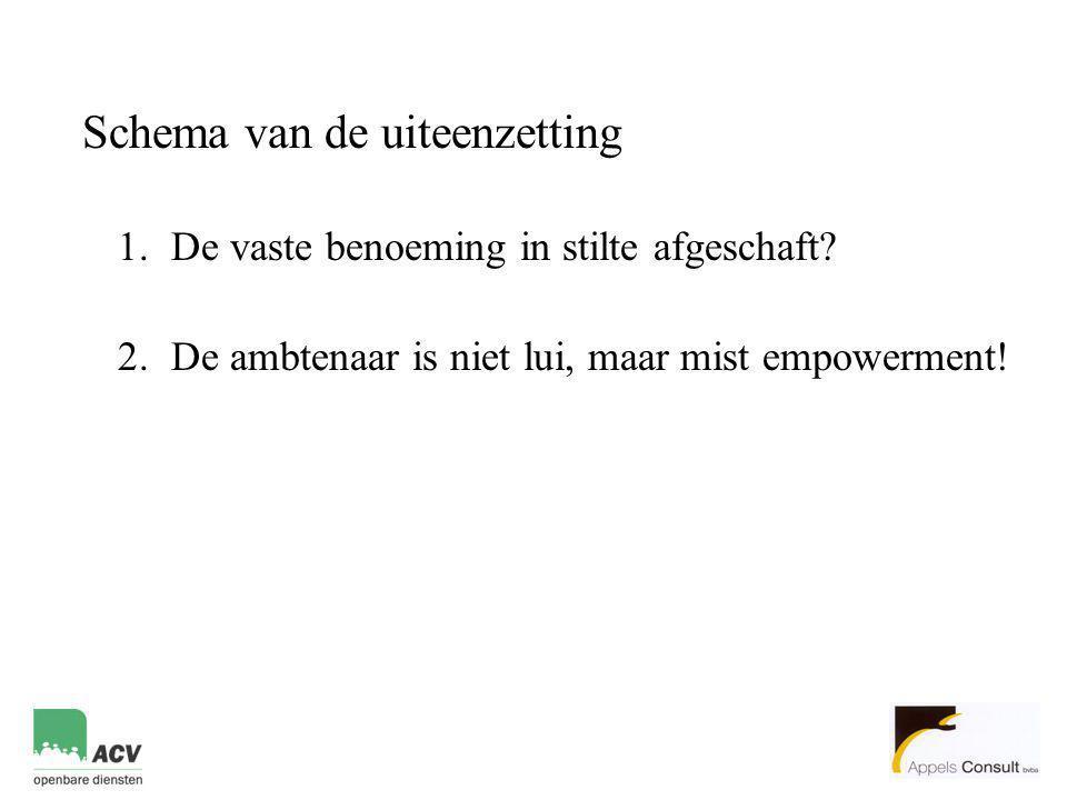 Schema van de uiteenzetting 1.De vaste benoeming in stilte afgeschaft? 2.De ambtenaar is niet lui, maar mist empowerment!