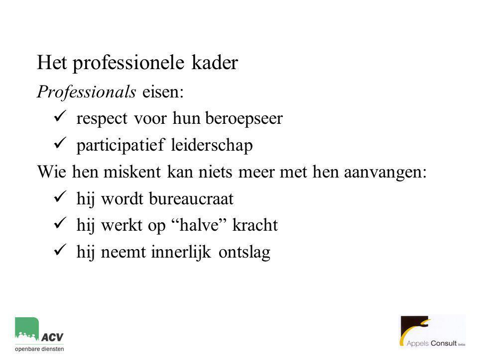 Het professionele kader Professionals eisen:  respect voor hun beroepseer  participatief leiderschap Wie hen miskent kan niets meer met hen aanvange
