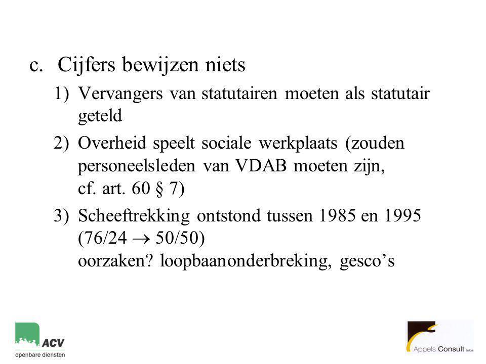 c.Cijfers bewijzen niets 1)Vervangers van statutairen moeten als statutair geteld 2)Overheid speelt sociale werkplaats (zouden personeelsleden van VDAB moeten zijn, cf.
