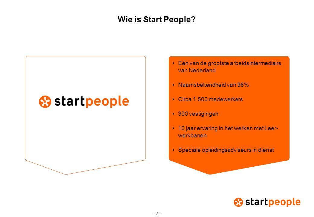 - 2 - •Eén van de grootste arbeidsintermediairs van Nederland •Naamsbekendheid van 96% •Circa 1.500 medewerkers •300 vestigingen •10 jaar ervaring in