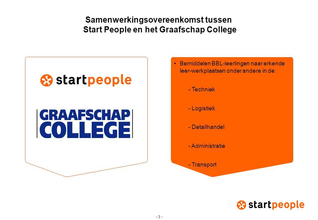 - 3 - Samenwerkingsovereenkomst tussen Start People en het Graafschap College •Bemiddelen BBL-leerlingen naar erkende leer-werkplaatsen onder andere i