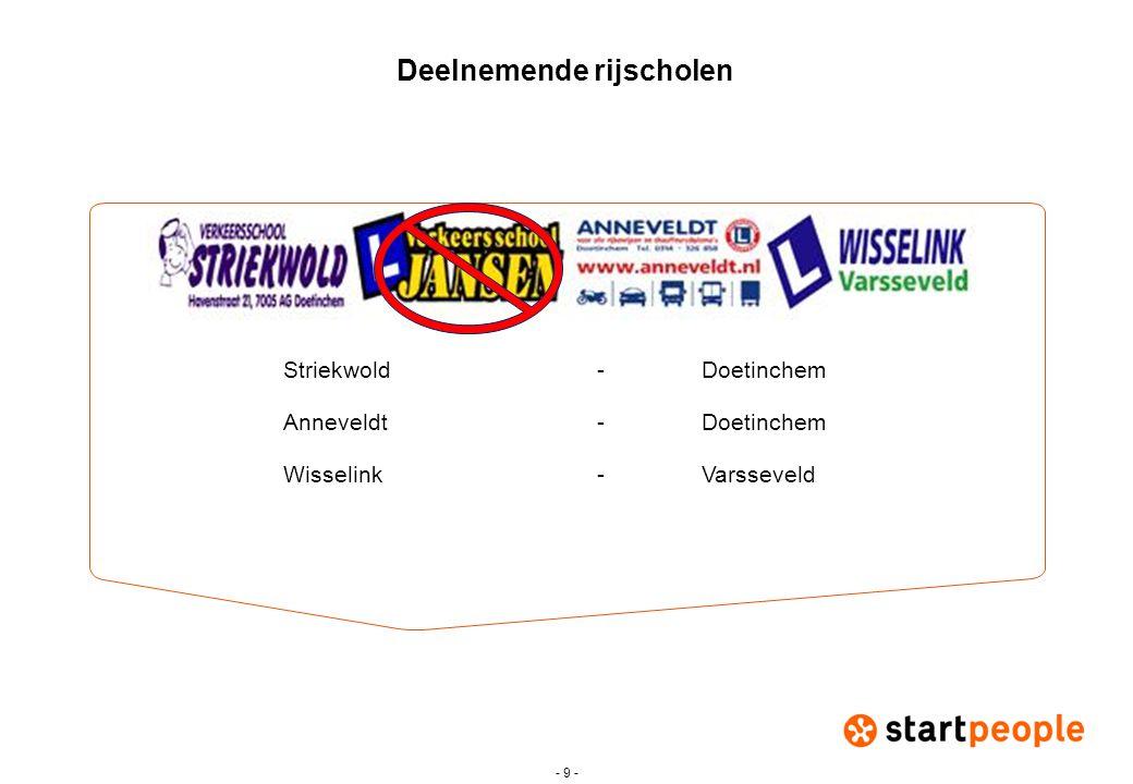 - 9 - Deelnemende rijscholen Striekwold -Doetinchem Anneveldt - Doetinchem Wisselink -Varsseveld