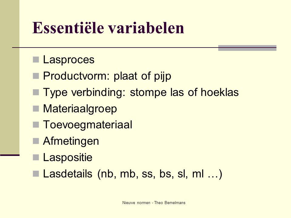 Nieuwe normen - Theo Bemelmans Essentiële variabelen  Lasproces  Productvorm: plaat of pijp  Type verbinding: stompe las of hoeklas  Materiaalgroe