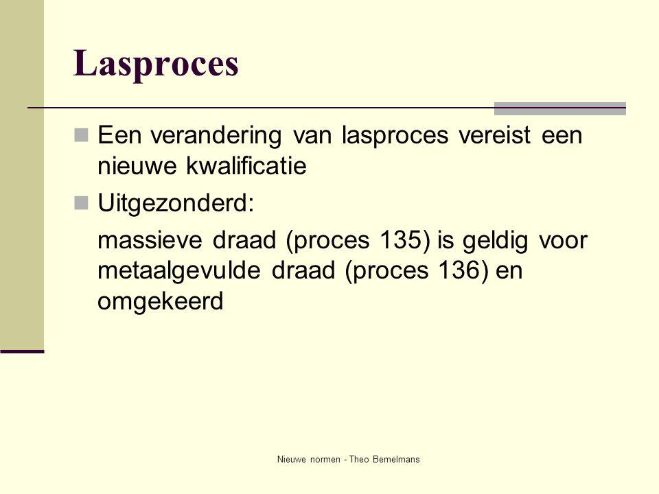 Nieuwe normen - Theo Bemelmans Lasproces  Een verandering van lasproces vereist een nieuwe kwalificatie  Uitgezonderd: massieve draad (proces 135) i