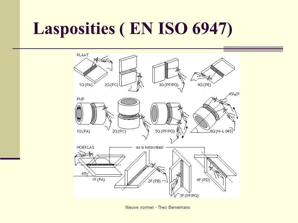 Nieuwe normen - Theo Bemelmans Lasposities ( EN ISO 6947)