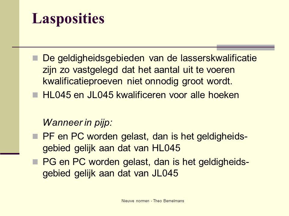 Nieuwe normen - Theo Bemelmans Lasposities  De geldigheidsgebieden van de lasserskwalificatie zijn zo vastgelegd dat het aantal uit te voeren kwalifi