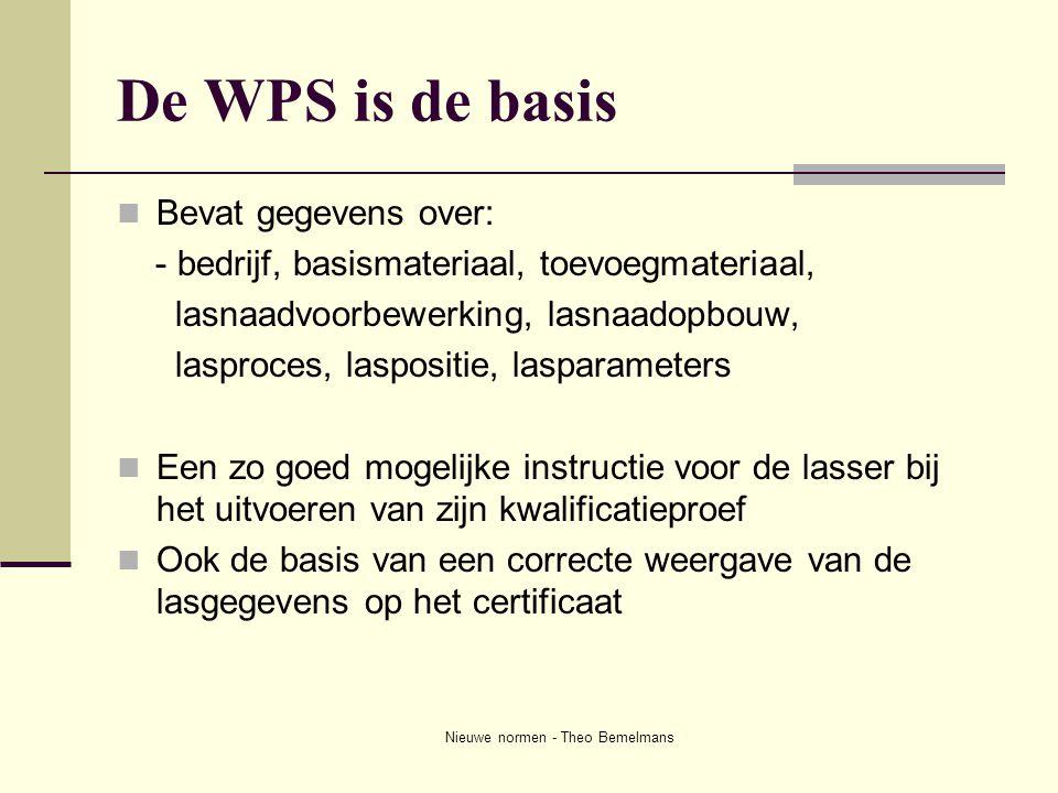 Nieuwe normen - Theo Bemelmans De WPS is de basis  Bevat gegevens over: - bedrijf, basismateriaal, toevoegmateriaal, lasnaadvoorbewerking, lasnaadopb