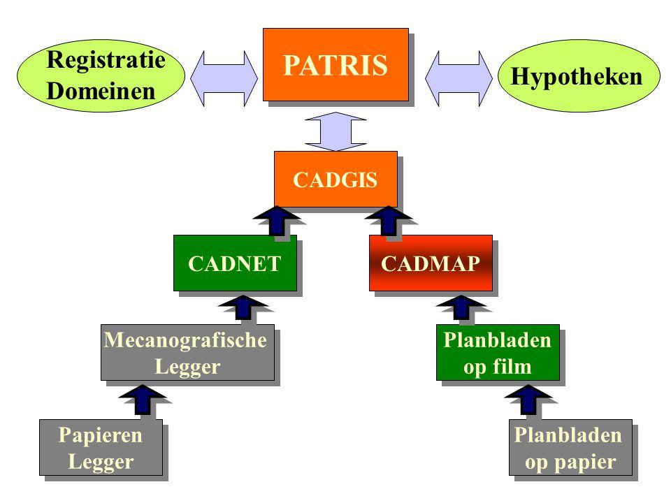 CADNET Papieren Legger Papieren Legger Mecanografische Legger Mecanografische Legger Planbladen op papier Planbladen op papier Planbladen op film Plan