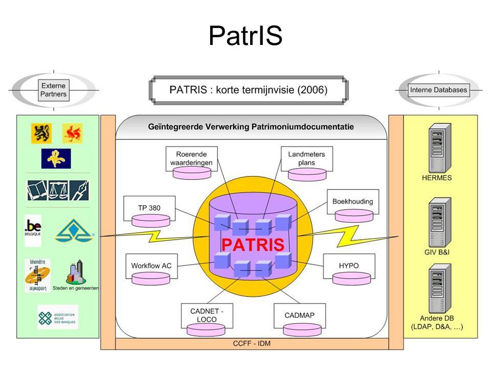 PatrIS