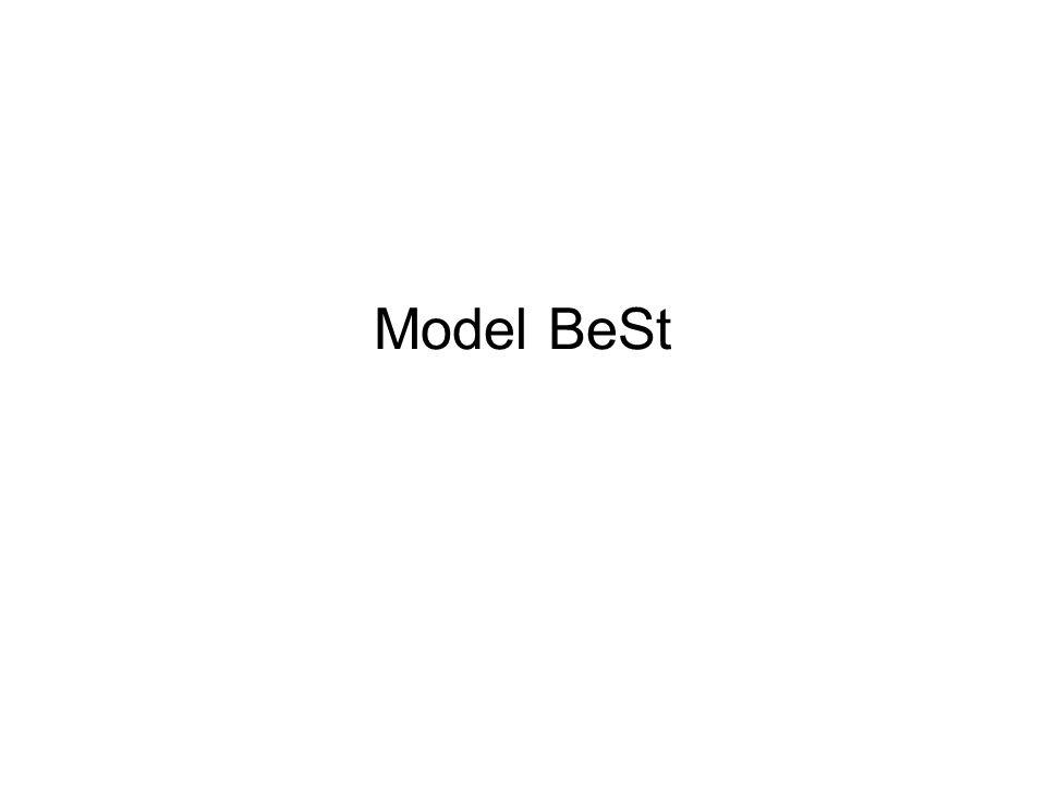 Model BeSt