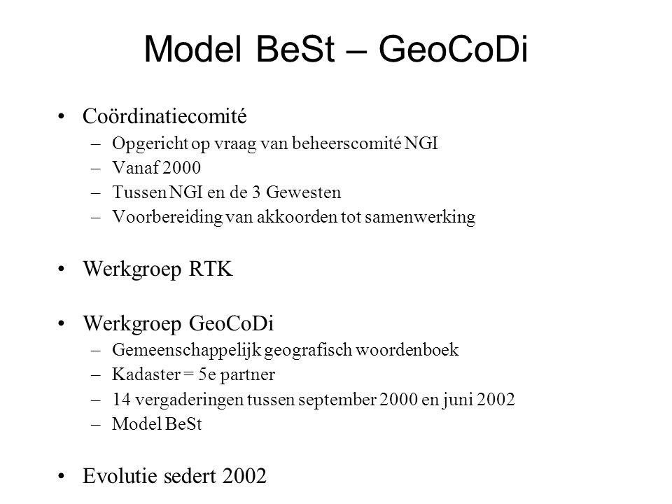 Model BeSt – GeoCoDi •Coördinatiecomité –Opgericht op vraag van beheerscomité NGI –Vanaf 2000 –Tussen NGI en de 3 Gewesten –Voorbereiding van akkoorden tot samenwerking •Werkgroep RTK •Werkgroep GeoCoDi –Gemeenschappelijk geografisch woordenboek –Kadaster = 5e partner –14 vergaderingen tussen september 2000 en juni 2002 –Model BeSt •Evolutie sedert 2002