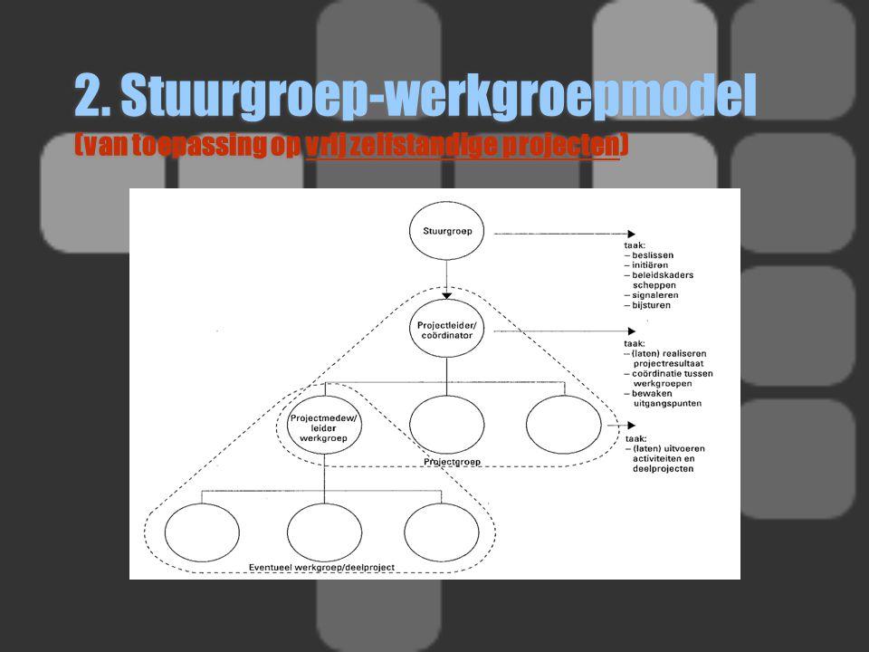 2. Stuurgroep-werkgroepmodel (van toepassing op vrij zelfstandige projecten)