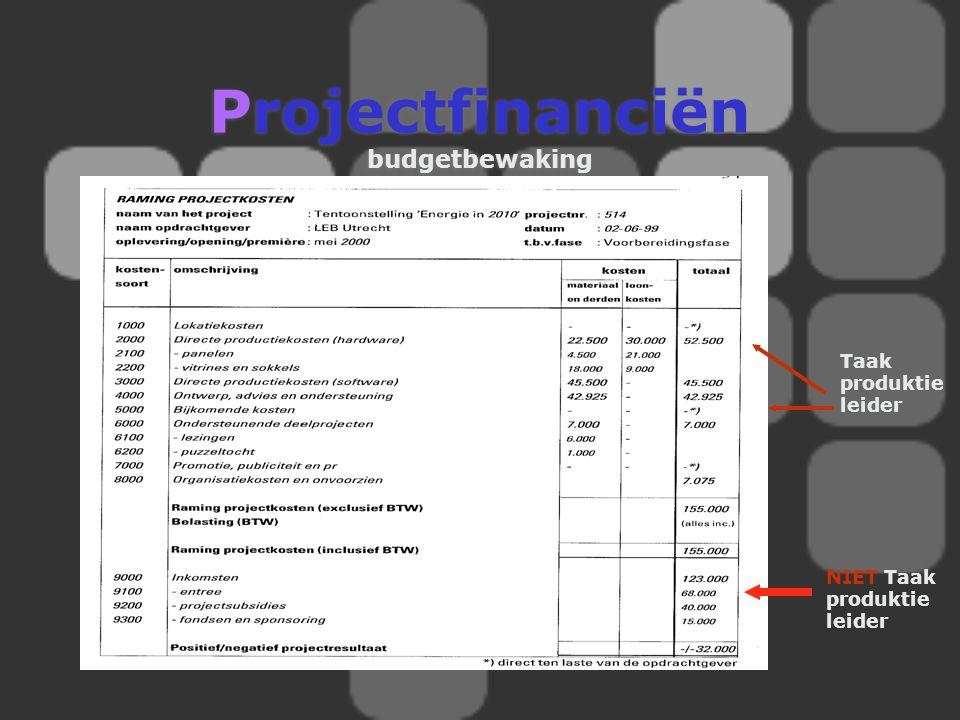 Projectfinanciën budgetbewaking Taak produktie leider NIET Taak produktie leider