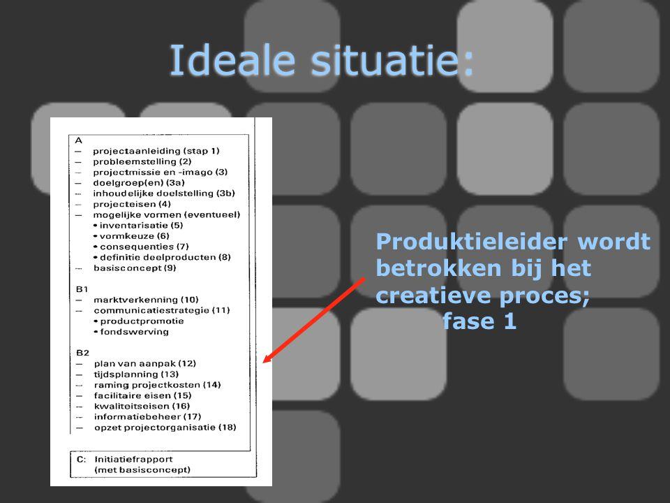 Ideale situatie: Produktieleider wordt betrokken bij het creatieve proces; fase 1