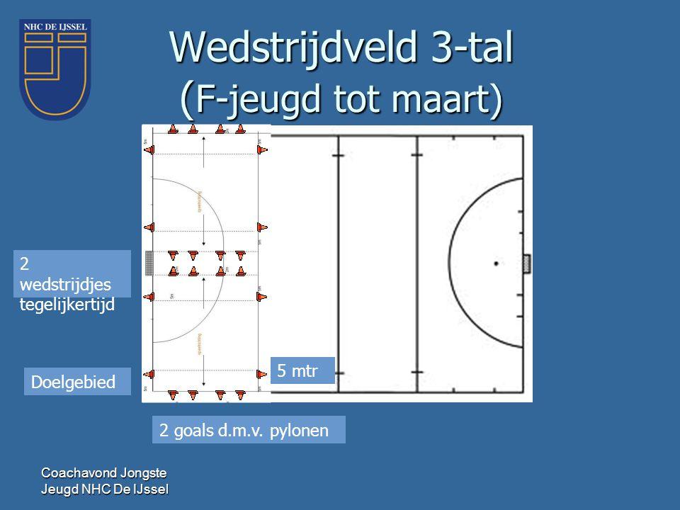 Wedstrijdveld 3-tal ( F-jeugd tot maart) 5 mtr Doelgebied 2 goals d.m.v. pylonen 2 wedstrijdjes tegelijkertijd Coachavond Jongste Jeugd NHC De IJssel
