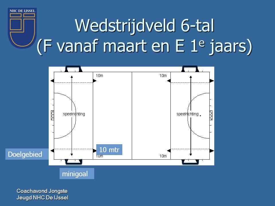 Wedstrijdveld 6-tal (F vanaf maart en E 1 e jaars) minigoal Doelgebied 10 mtr Coachavond Jongste Jeugd NHC De IJssel