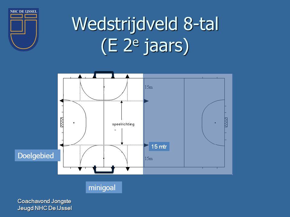 Wedstrijdveld 8-tal (E 2 e jaars) minigoal Doelgebied Coachavond Jongste Jeugd NHC De IJssel