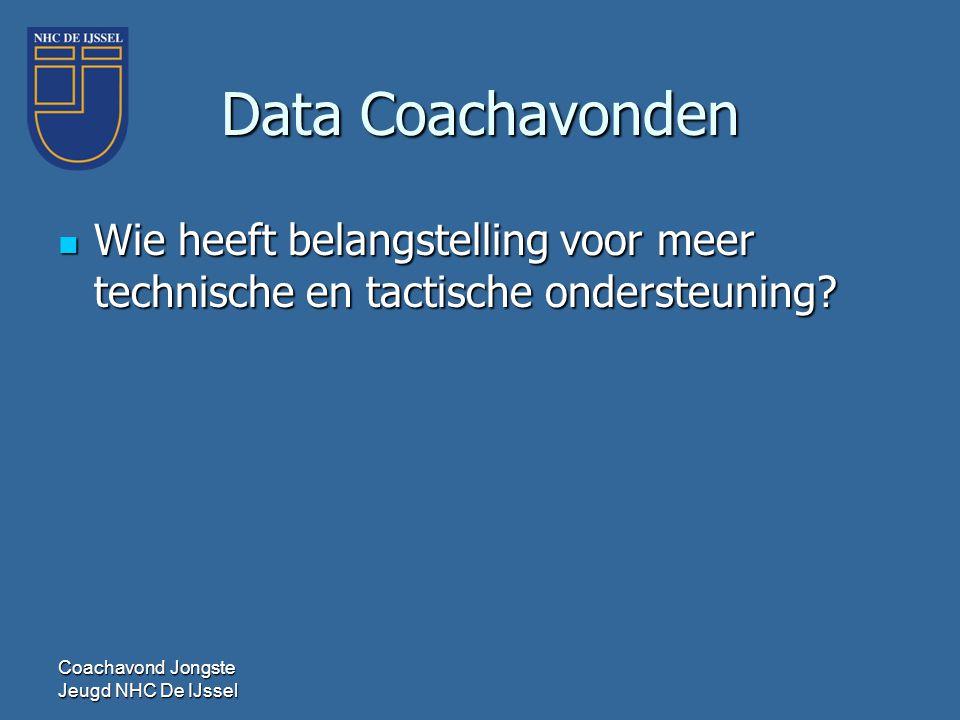 Data Coachavonden  Wie heeft belangstelling voor meer technische en tactische ondersteuning? Coachavond Jongste Jeugd NHC De IJssel