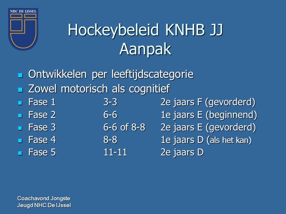 Coachavond Jongste Jeugd NHC De IJssel Hockeybeleid KNHB JJ Aanpak  Ontwikkelen per leeftijdscategorie  Zowel motorisch als cognitief  Fase 13-3 2e