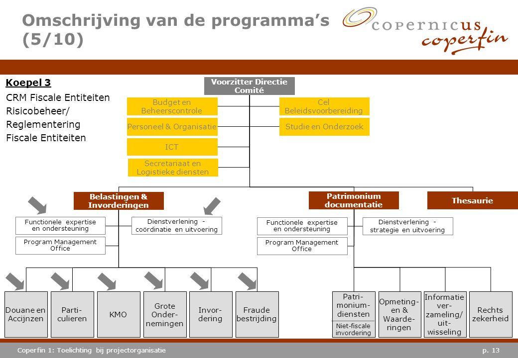 p. 13Coperfin 1: Toelichting bij projectorganisatie Omschrijving van de programma's (5/10) Douane en Accijnzen Grote Onder- nemingen Invor- dering Fra